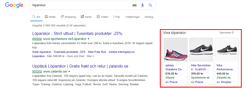 Google Shoppingannonser